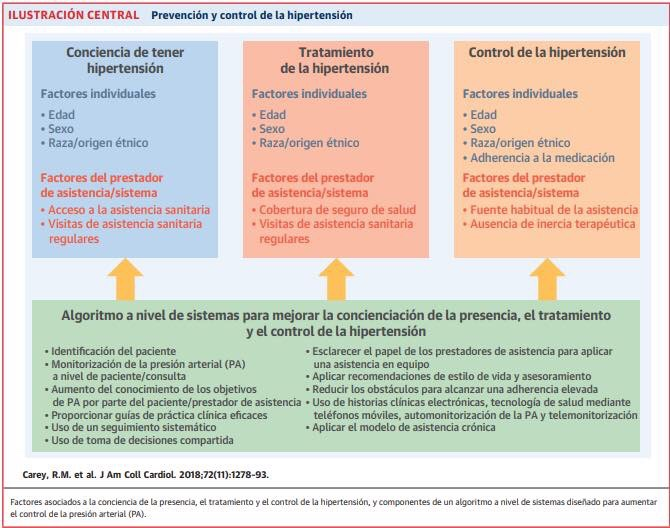 Diagnostico diabetes gestacional